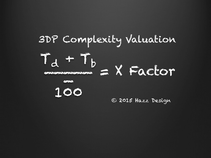 3DPComplexityValuation