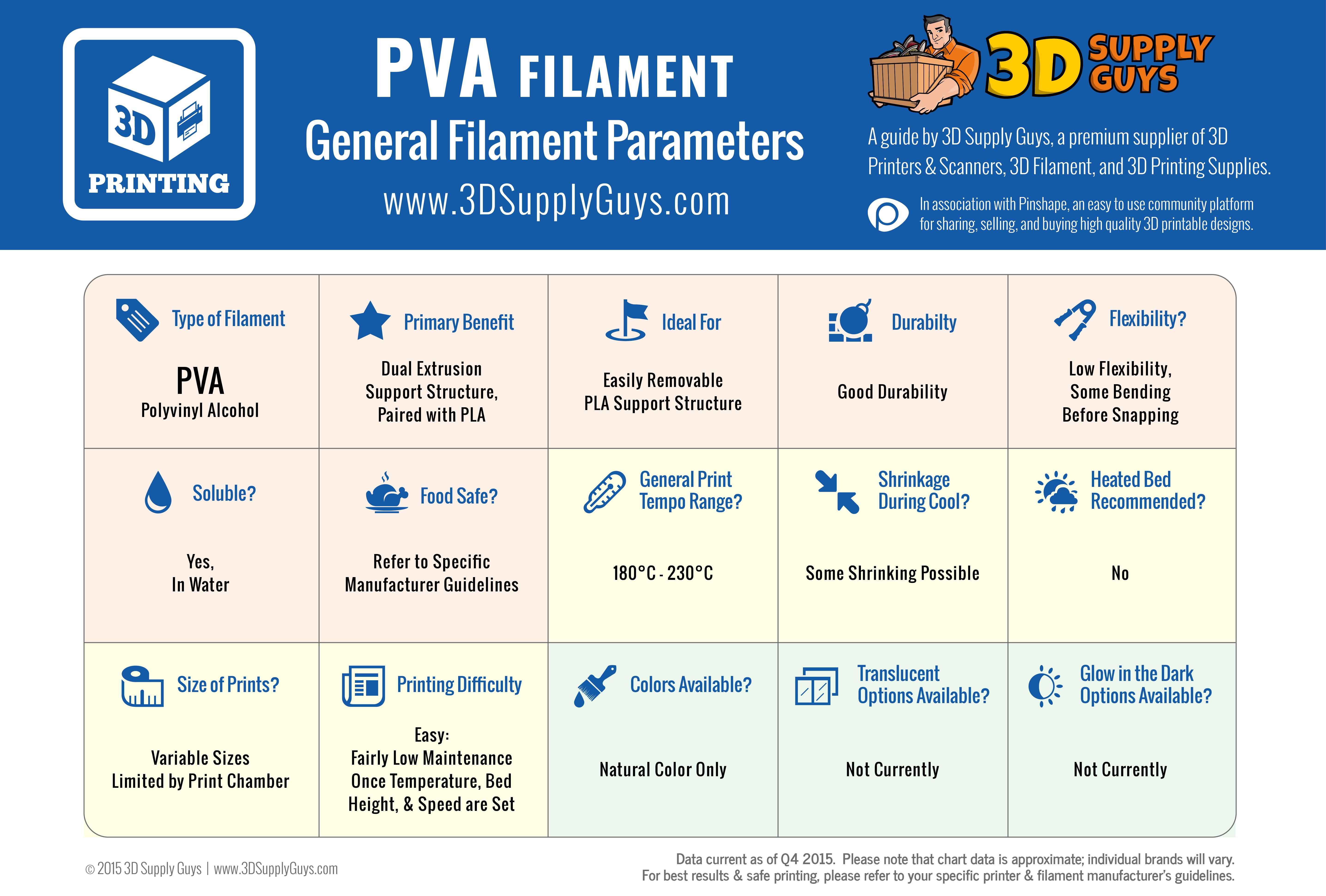 3D printing filament PVA