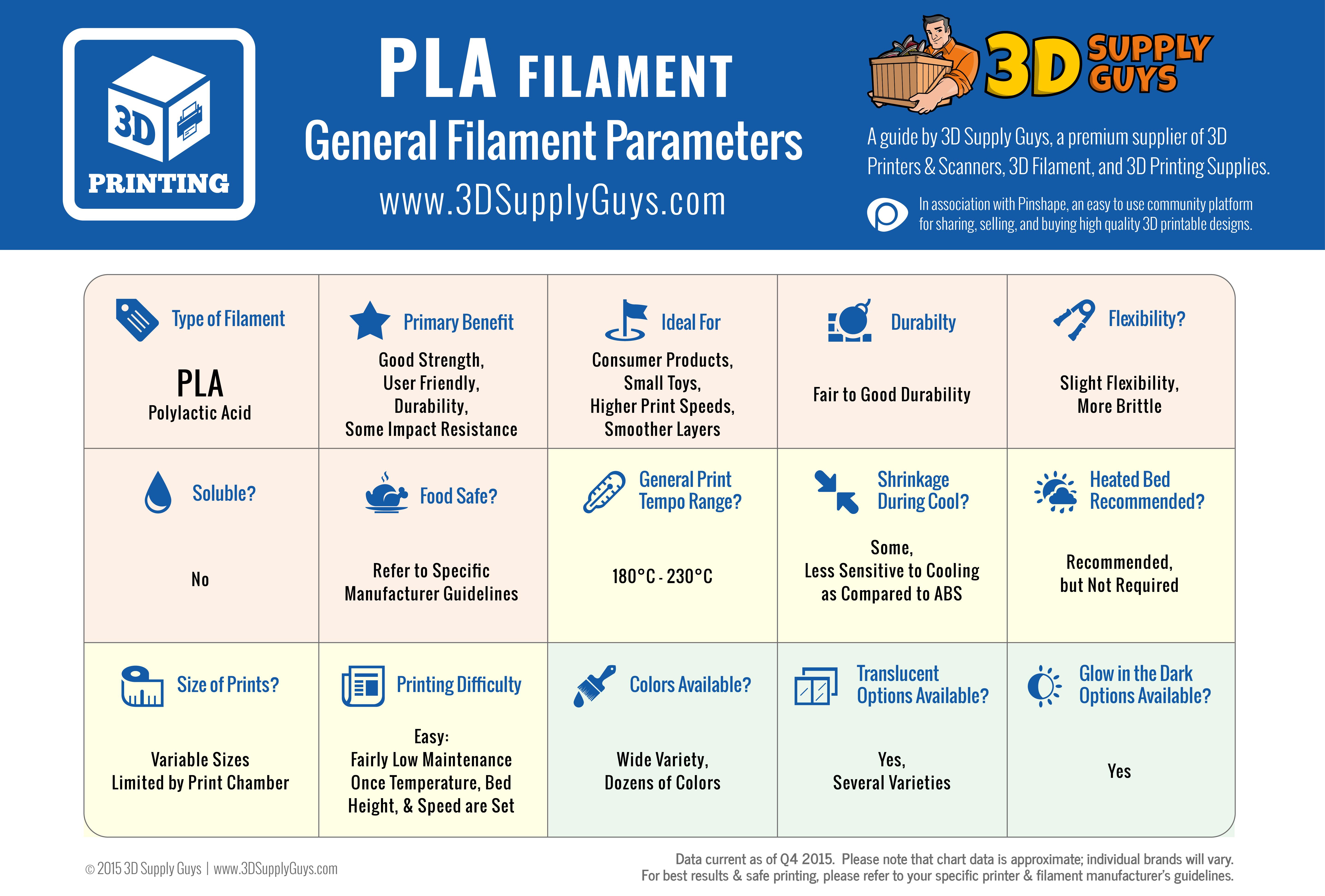 3D printing filament PLA
