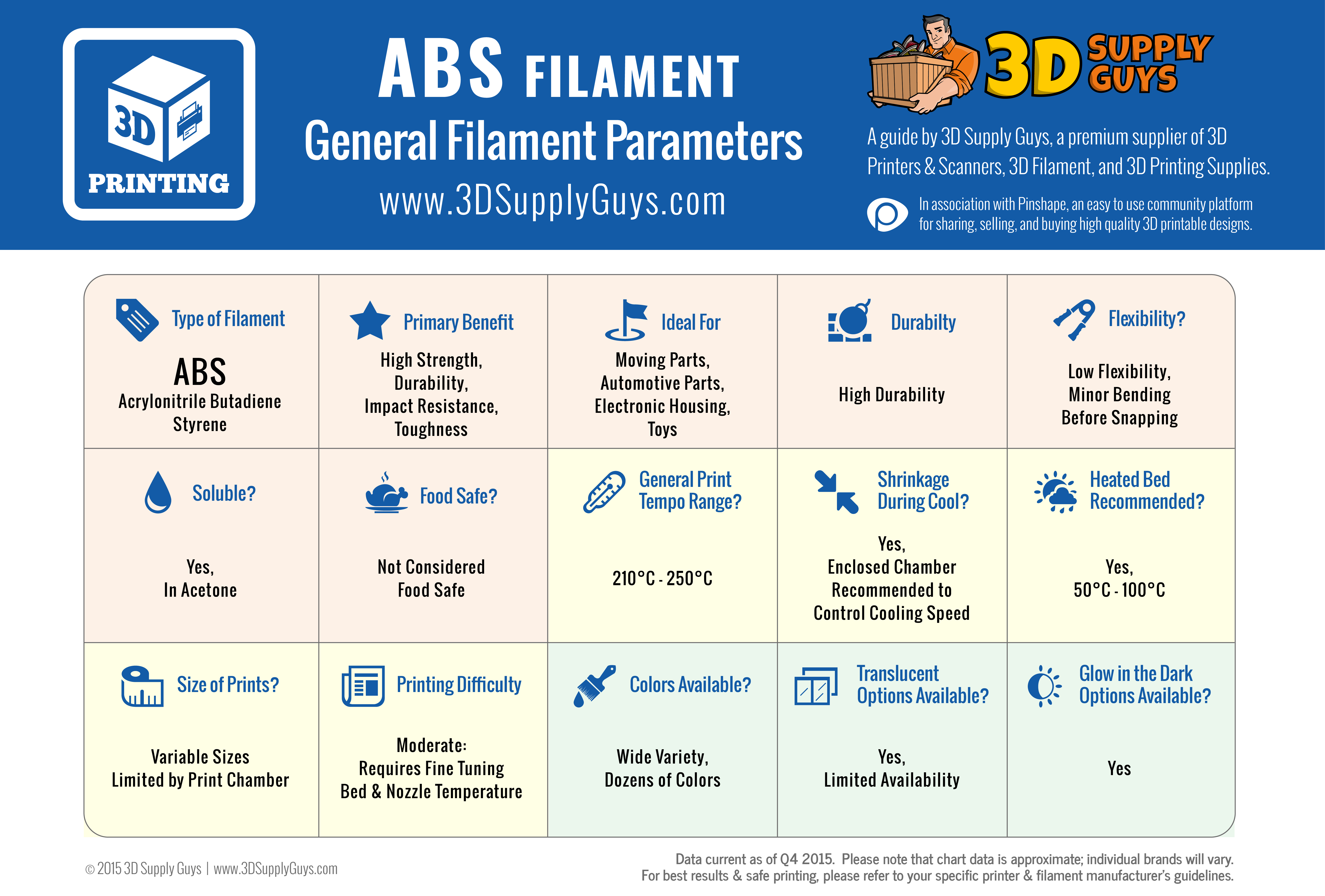 3D printing filament ABS
