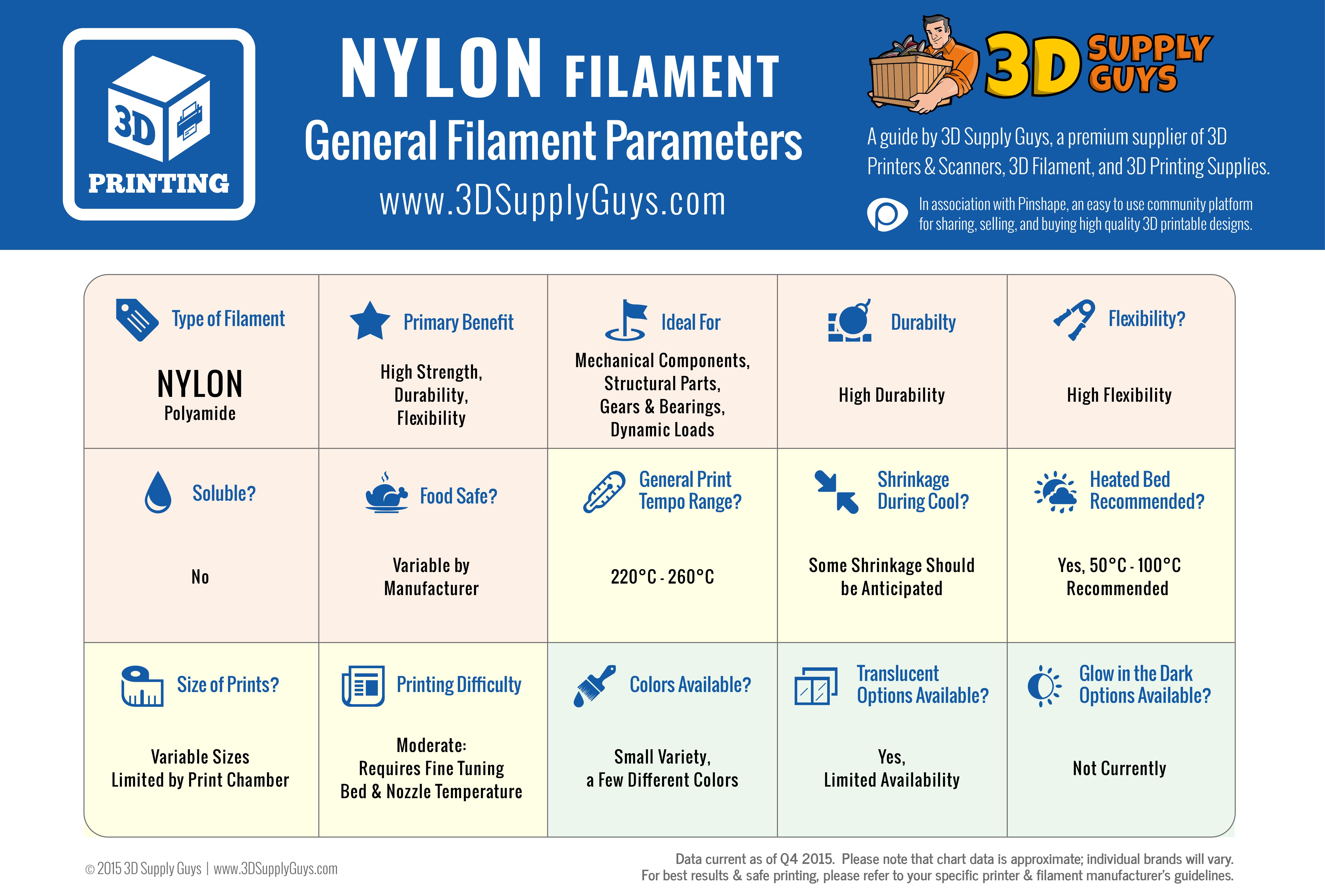 3DSupplyGuys_Filament-06_NYLON