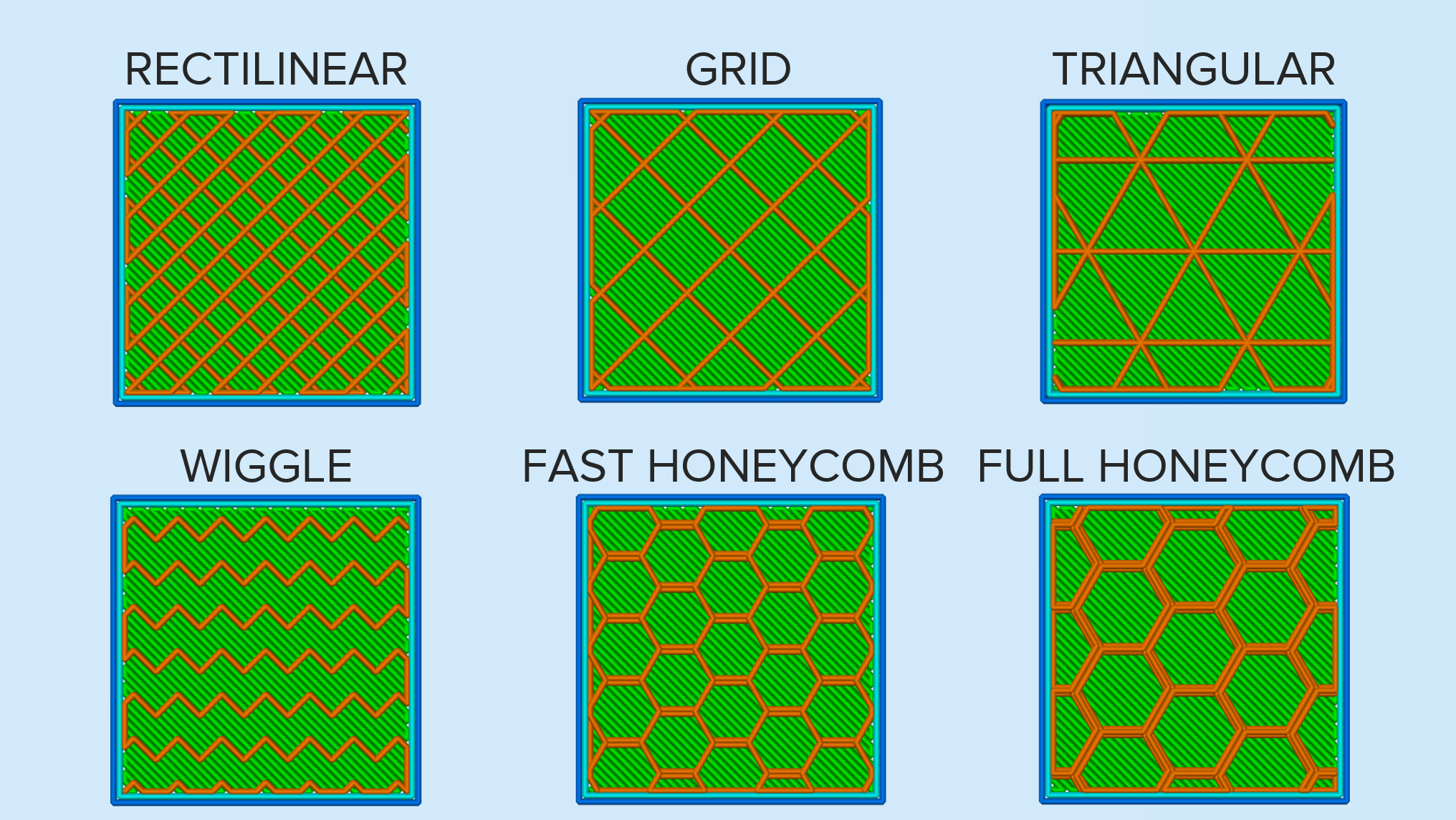 3d slicer infill patterns simplify3d