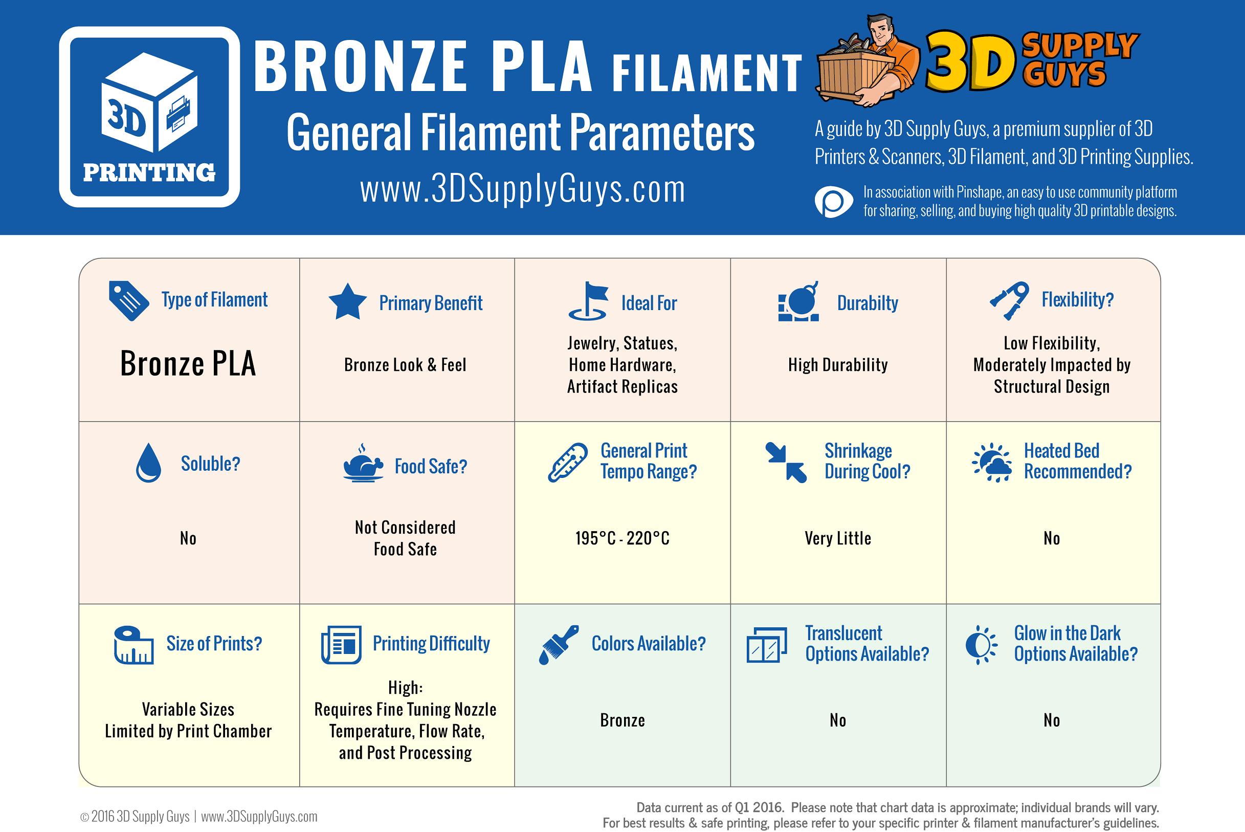 Carbon fiber filament bronze pla