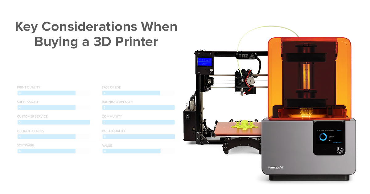 How to Decide Which 3D Printer To Buy